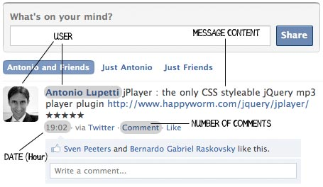 Facebook inspired post-to-wall application by employing JQuery and PHP