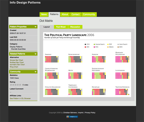 Fantastic Information Architecture and Data Visualization Resources