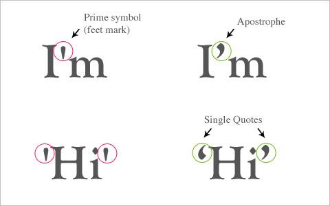 Using HTML Symbol Entities