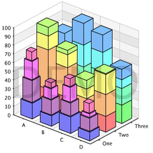 Big Faceless Java Graph Library