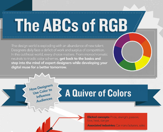 50 Interesting and Useful Infographics for Web Designers
