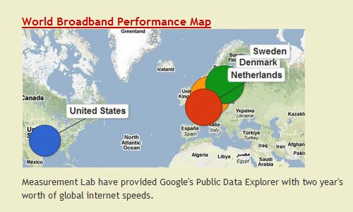 World Broadband Ratings on Google Maps