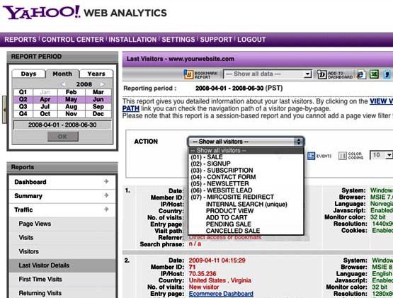 Yahoo Web Analaytics
