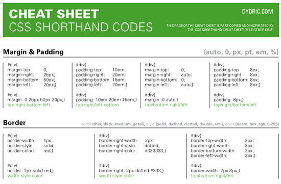 CSS Shorthand Codes Cheat Sheet