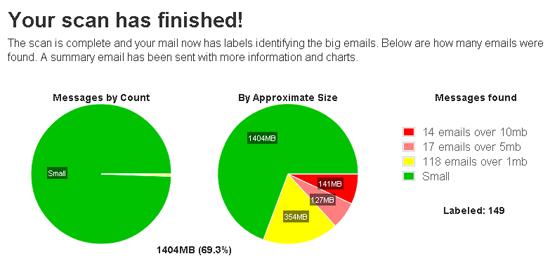 Find Big Mail