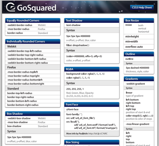 GoSquared CSS2 and CSS3 Cheat Sheets