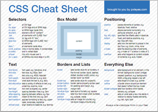 Pxleyes Cheat Sheet