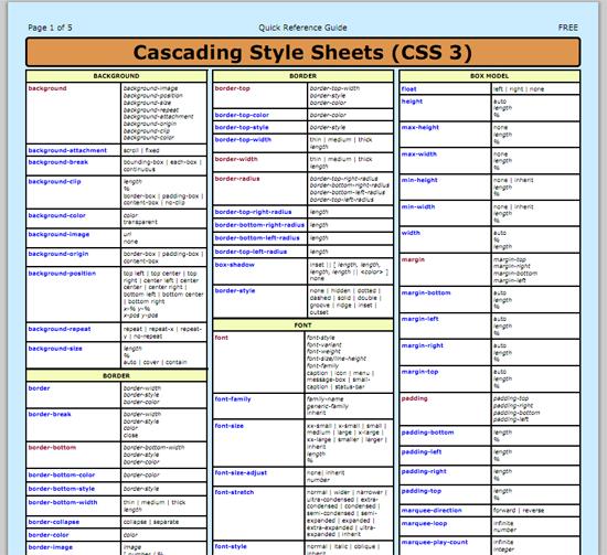 Veign CSS3 Cheatsheet