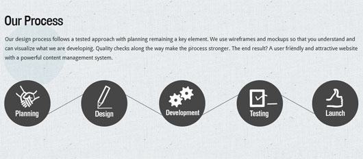 Camstech - process steps section