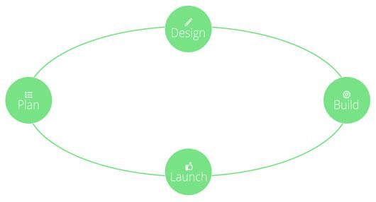 Tugrul Altun - process steps section