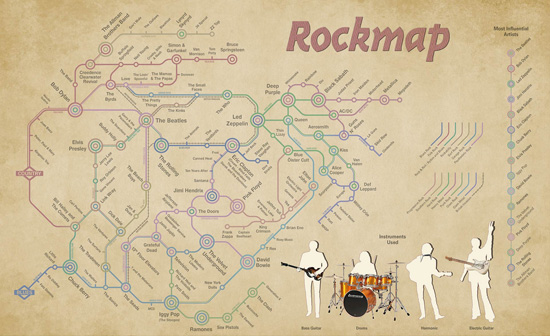 rockmap typography infographic