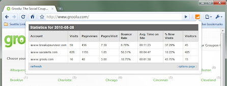 Daily Stats for Google Analytics