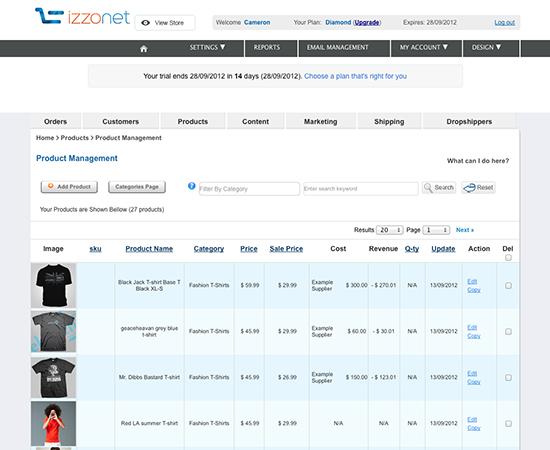 IzzoNet product list