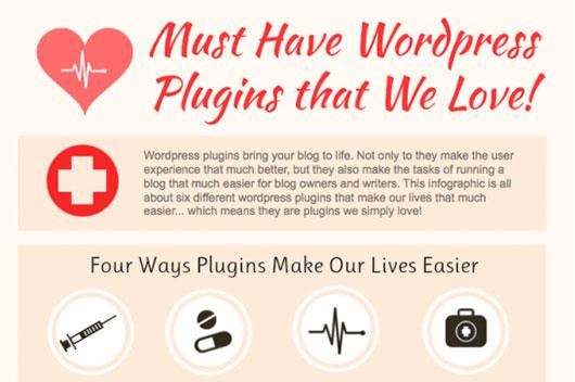 Must Have WordPress Plugins that We Love