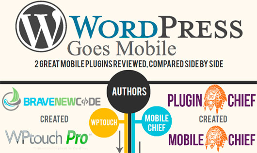 wordpress goes mobile