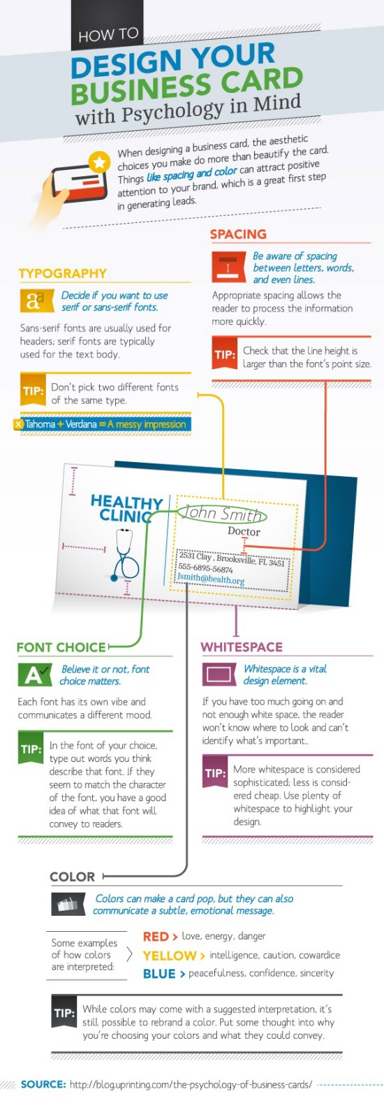 The Psychology of Business Card Design