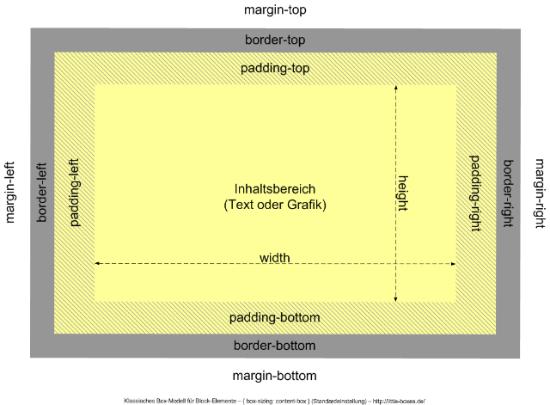 boxmodell_content-box-w640-w550