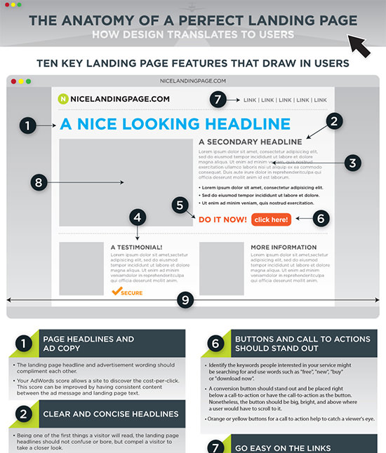 40 Entertaining Infographics Plus Some Tips On Creating Your Own Using Photoshop