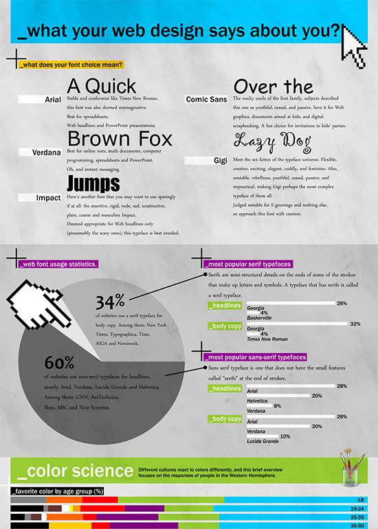 infografik33