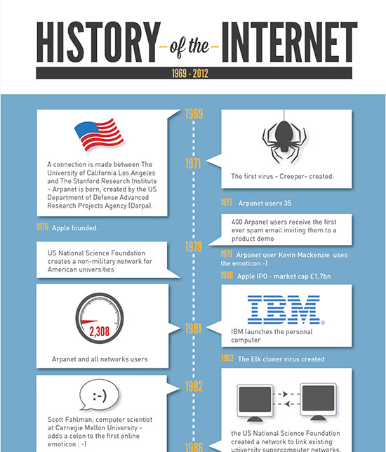 infografik34