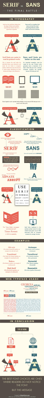 serif-vs-sans-serif-w550