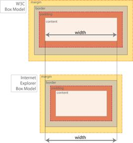 css-architectures-figure-1
