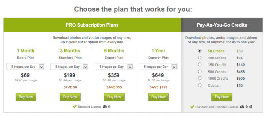 Depositphotos.com | Plans + Pricing