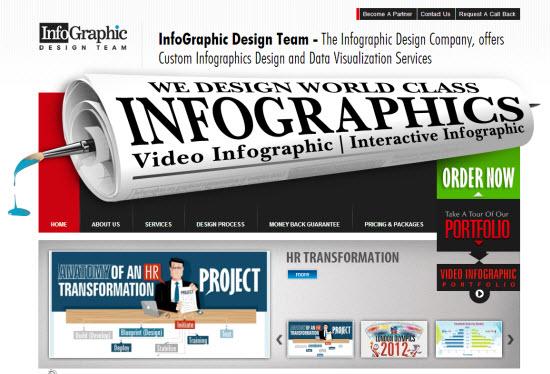 infographicsdesignteam-homepage