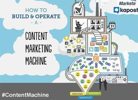 contentmarketing6