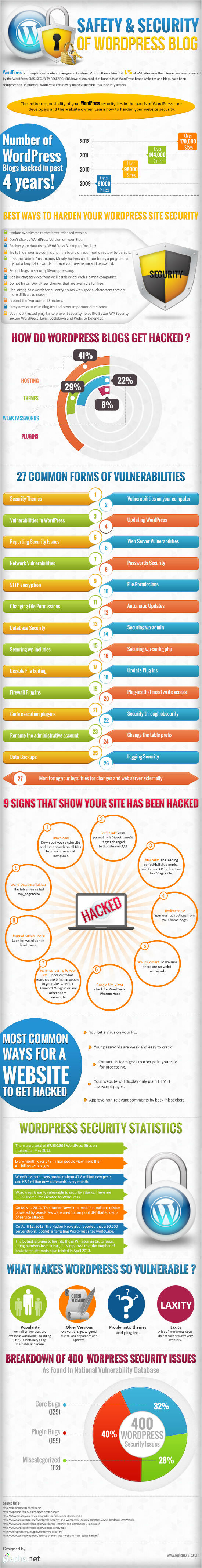 wp-security-infographic-large-w550