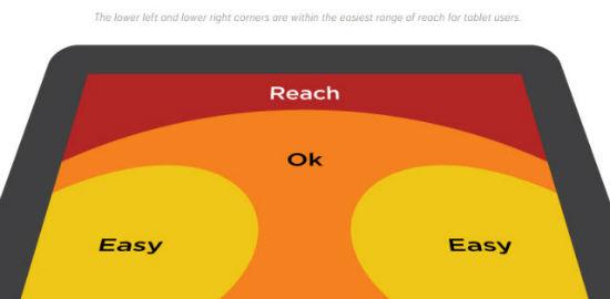 tablet-web-design-book-hot-zones