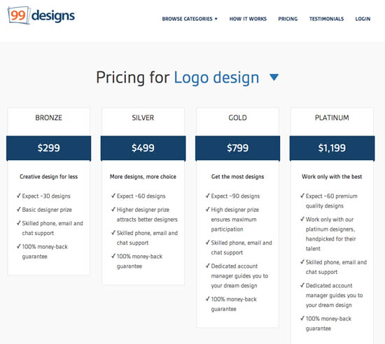 99designs.pricing