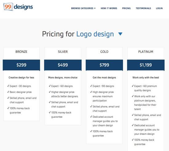 99designs.pricing