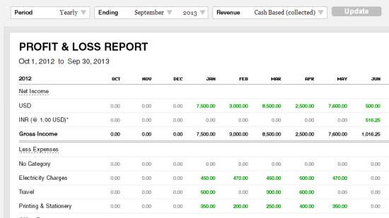 billbooks-profit-loss