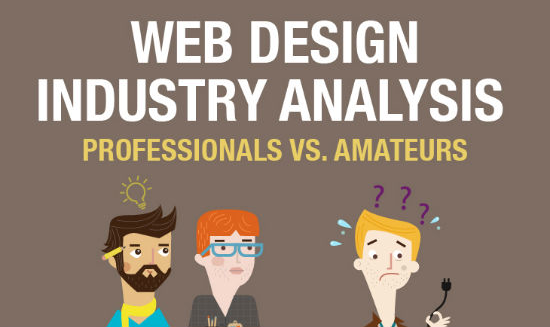 Webydo vs. WordPress vs. Wix: Who Wins The Web Design Race? (Infographic)