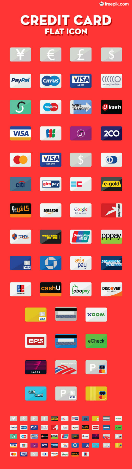 credit-cards-overview