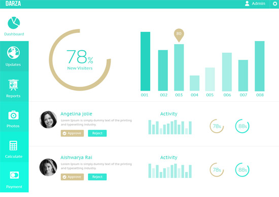 Dashboard-UI-Design
