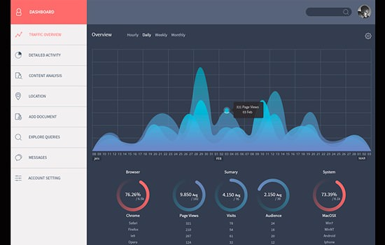 Dark Analytics dashboard PSD