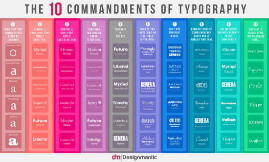 10-gebote-font-infography