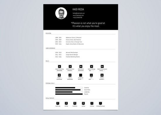features psd template license attribution - Minimalist Resume Template