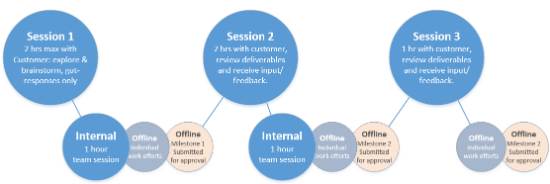 ziptask-productstudio-steps