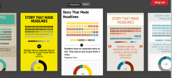 10 tools to create beautiful infographics and visualize
