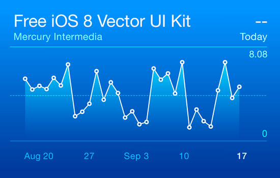 Ios 8 illustrator vector ui kit