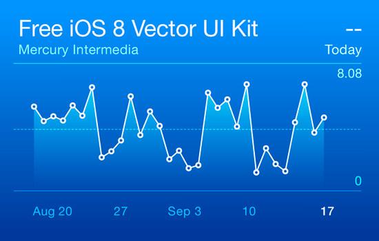 Ios 8 illustrator vector ui kit