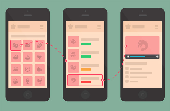 Quick, Not Dirty: 30 Free Wireframe Style UIs, Mockups and ...