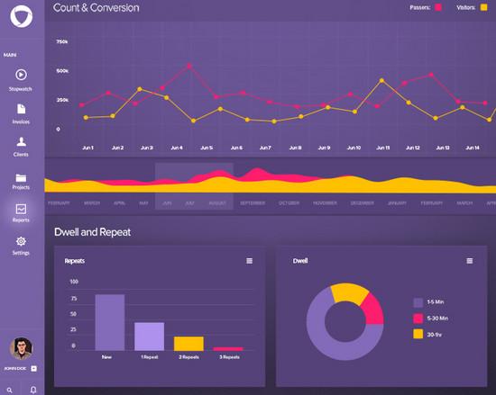 violet dashboard