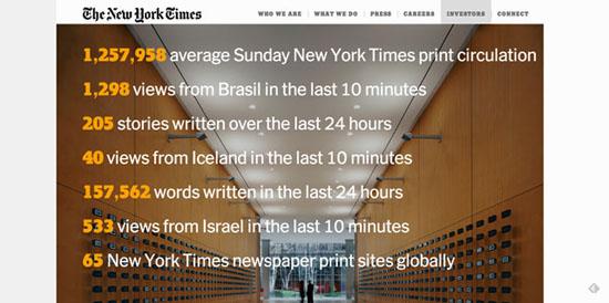 35-world-brands-on-wordpress_new-york-times-company
