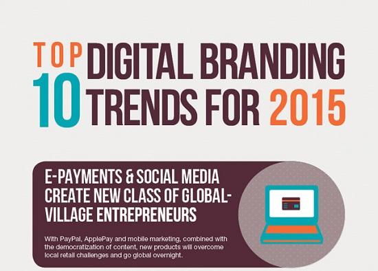 Top-10-Digital-Branding-Trends-for-2015-klein