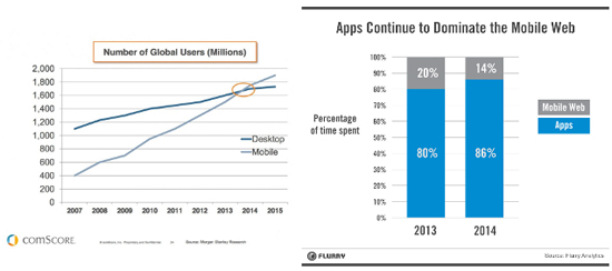 apps-vs-web