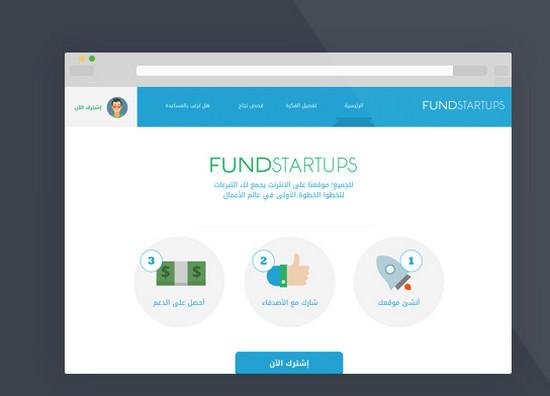 fund starts